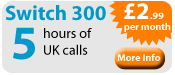 5 Hours of UK Calls and Business Line Rental
